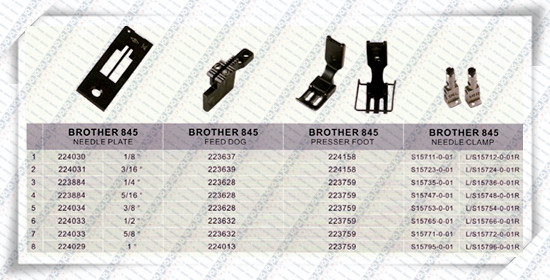 BROTHER GAUGE SET